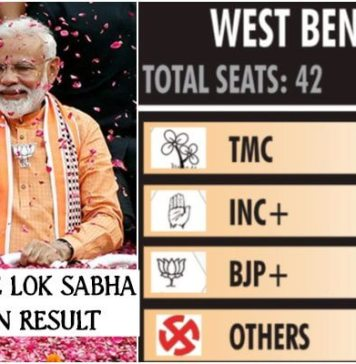 Lok Sabha Election 2019 Result