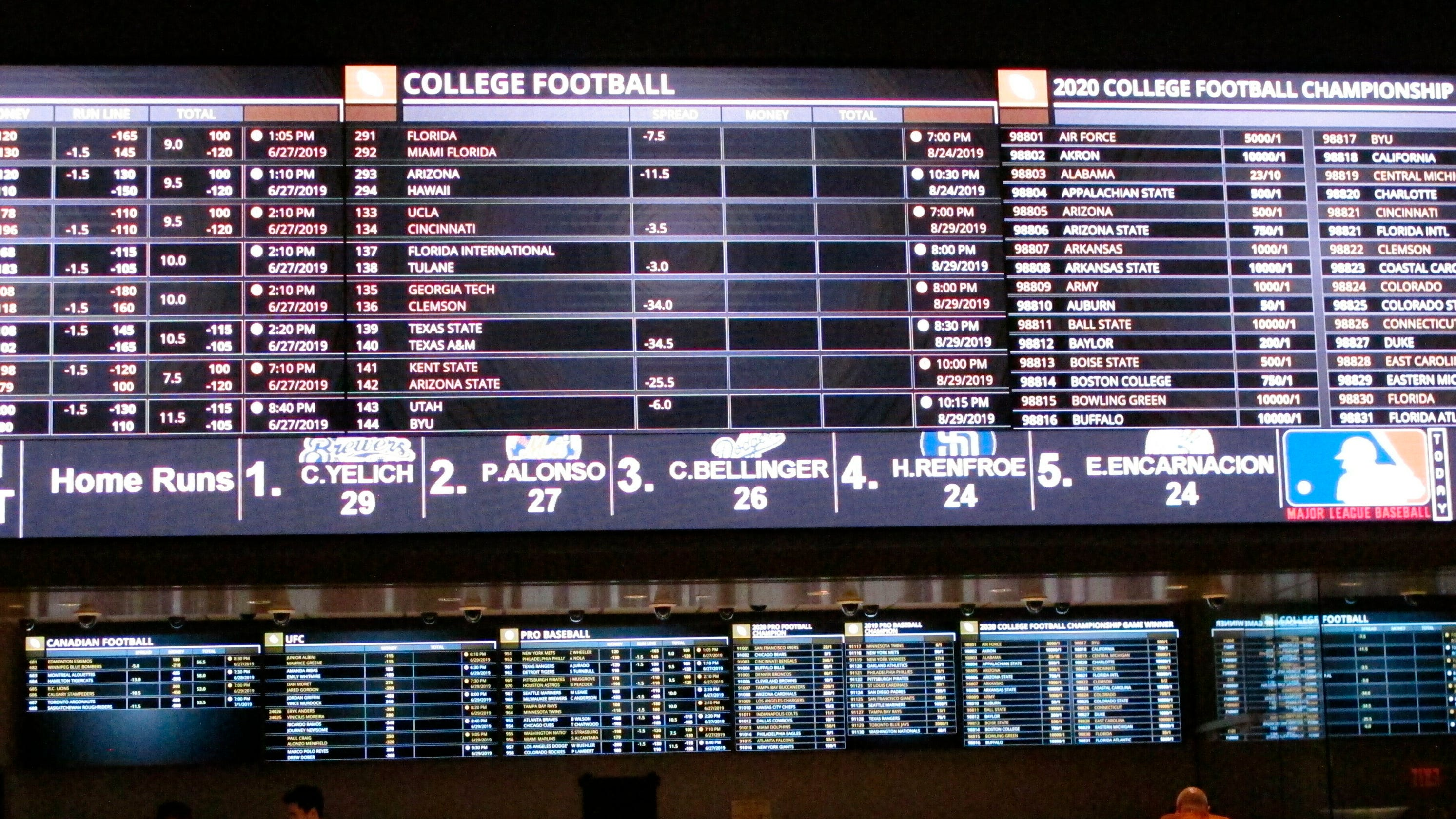 Colorado & Kentucky On Their Way To Legalized Sports Betting
