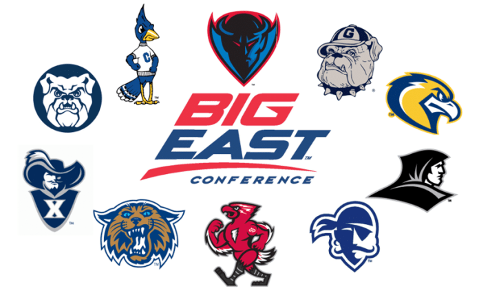 Big East Basketball Odds
