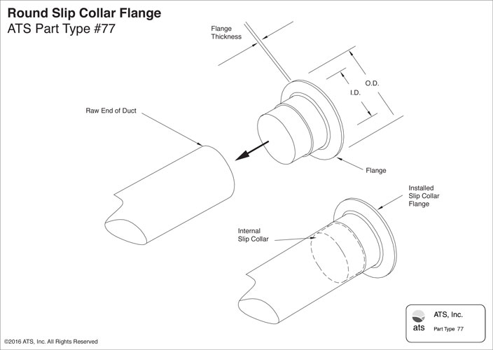 Flanges Inc