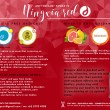 Welcoming NINGXIA RED Day #1