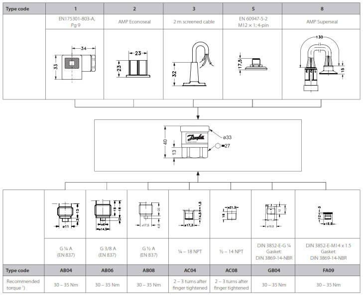 danfoss pressure transmitter mbs 3000 wiring diagram defy fridge thermostat 3050 at speed mbs3000 0004