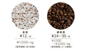 生豆と焙煎豆のコストと賞味期限の違い