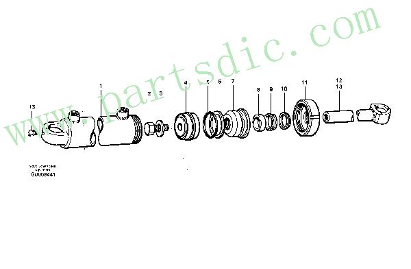 Circle turn cylinders MODELS G930, G940, G946, G960, G970