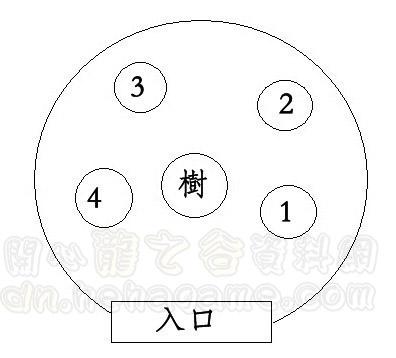 綠龍巢穴1-6關卡詳細圖文攻略(實時更新) - 綠龍