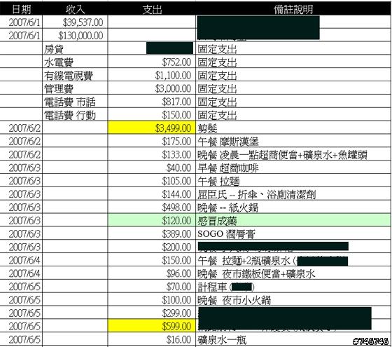 我的記帳生活 - 流水帳Excel 篇 - Mobile01