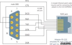 已經解決~請問RS232轉RJ45 10PIN連線問題  其他網路設備與技術  電腦討論區  Mobile01