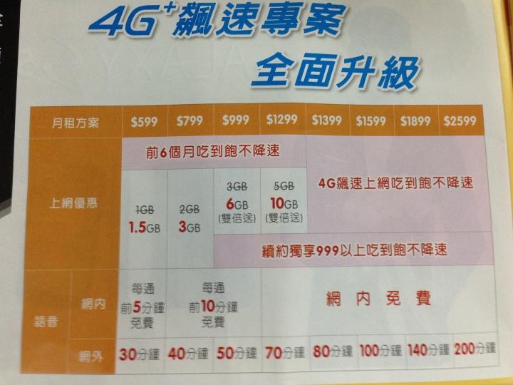 臺灣大哥大 4G 999方案 有吃到飽不限速嗎? - Mobile01