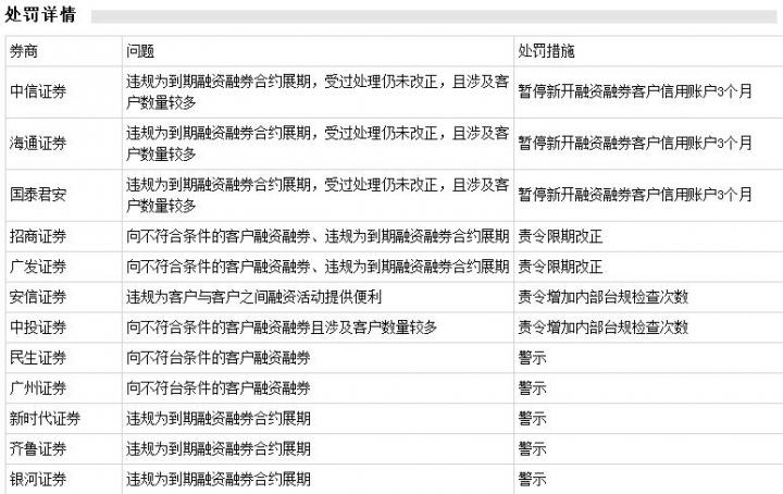 預測中國銀行的股票會繼續漲,漲到天上去 - Mobile01
