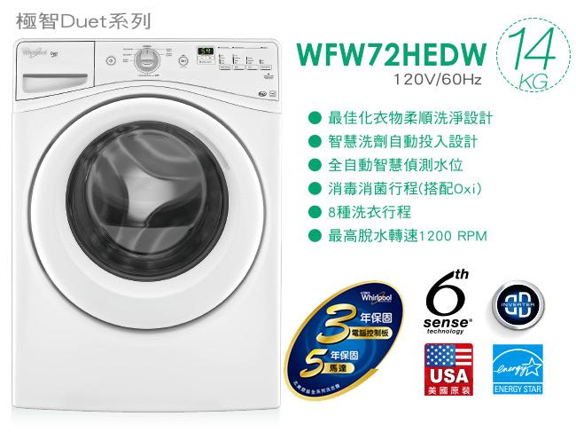 洗濯家電 - 請問有人買過這臺嗎?Whirlpool惠而浦14公斤滾筒洗衣機WFW72HEDW - 居家討論區 - Mobile01