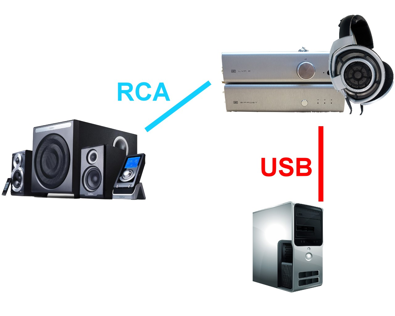 [求救] 內接音效卡(Onkyo Se-90pci)與USB DAC(Schiit Bifrost multibit)同時安裝並切換的方法 - Mobile01