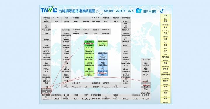 實際測量 新彰數位有線電視300M/50M. 200M/40M. 150M/35M. 70M/30M. 30M/15M. 12M/5M速度(發起專用) - Mobile01