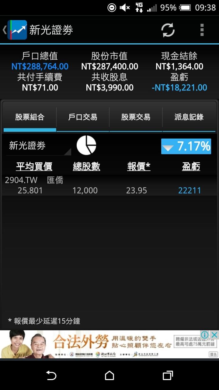 [定存股]匯僑2904油賃出租 - Mobile01