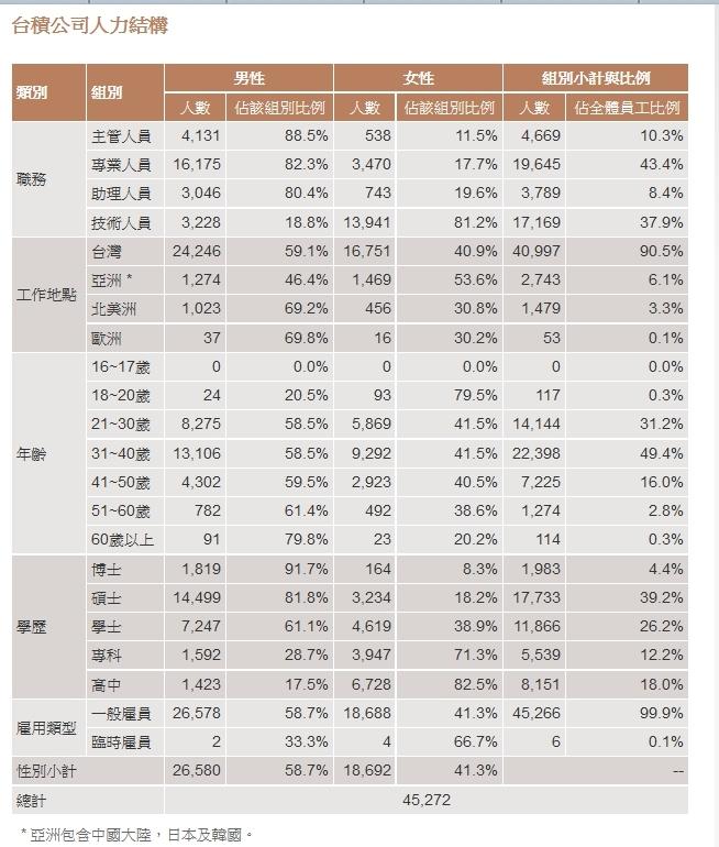 央行對混蛋倒錢,國中白目中輟生同學有2500萬資產 (第20頁) - Mobile01