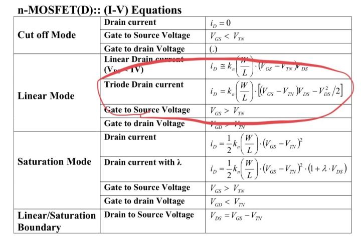 請教電子學大大 mosfet 三極區 id 公式有兩種? - Mobile01