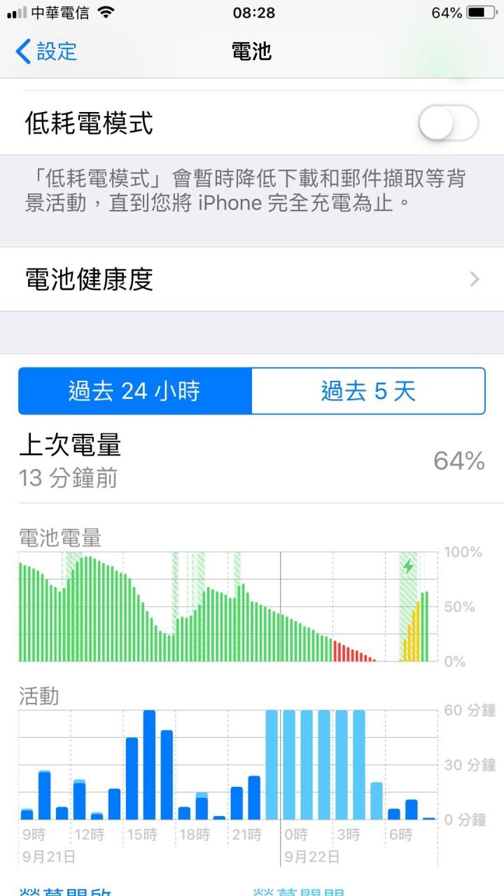 ios 12 災情 - Mobile01