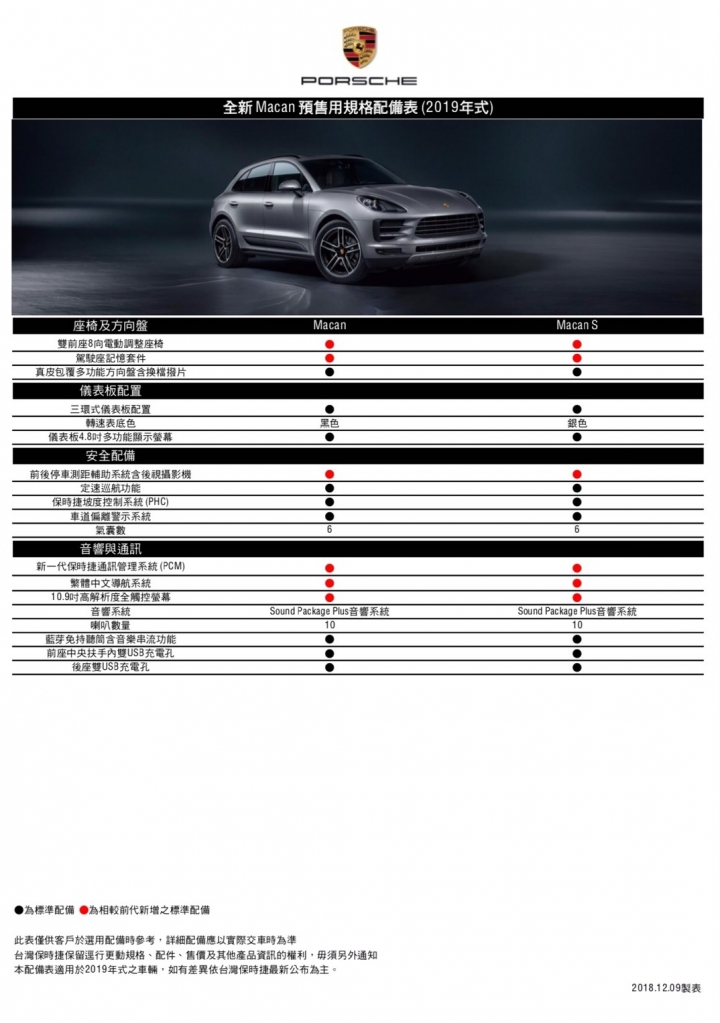 MY19 | Macan S 下單 - Mobile01