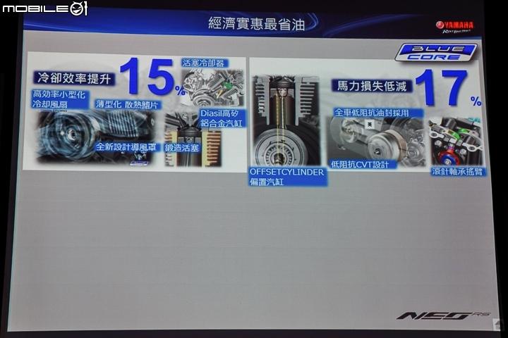 YAMAHA RS NEO 賽道試駕 125級距小車身參戰! - Mobile01