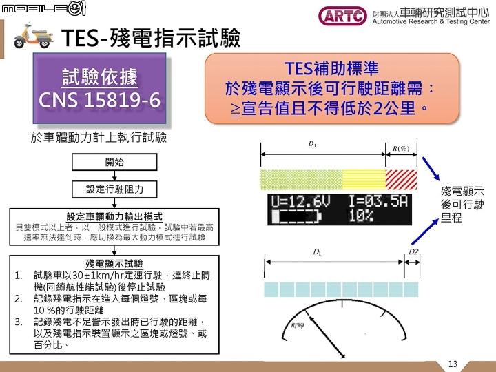電動車想領補助沒這麼簡單! ARTC 帶你看 TES 經濟部工業局檢驗項目 - Mobile01