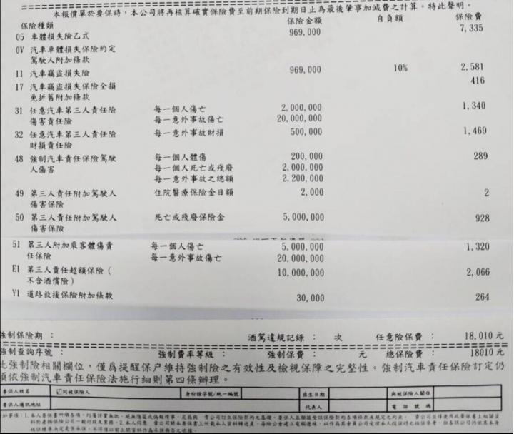 乙式保險 23歲男 (第7頁) - Mobile01