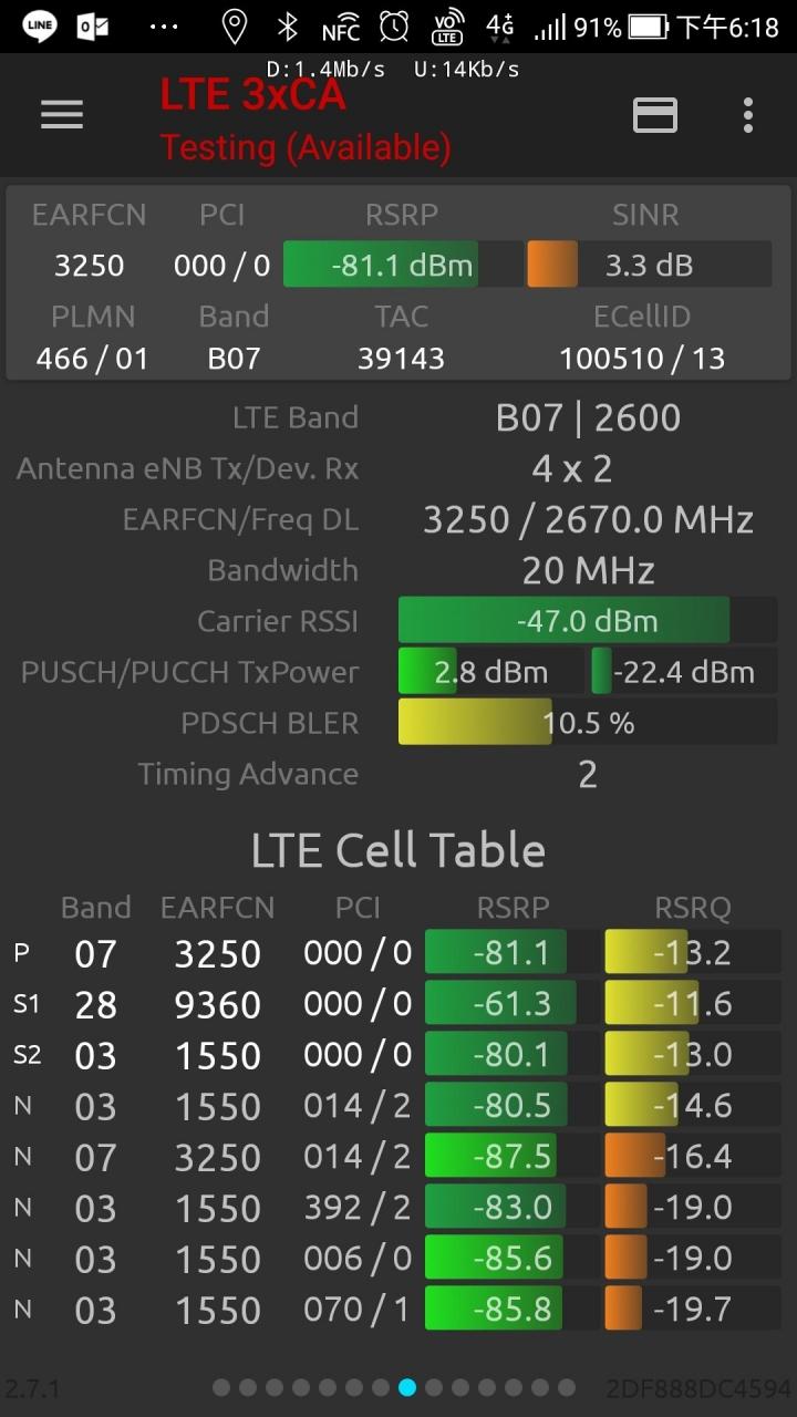 臺灣4G LTE各業者頻寬頻段與使用技術整理比較 - Mobile01