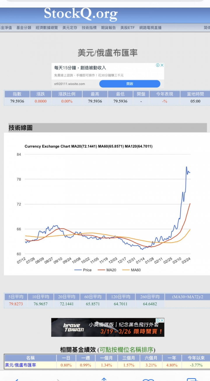 紐約輕原油趨勢追蹤 (第129頁) - Mobile01