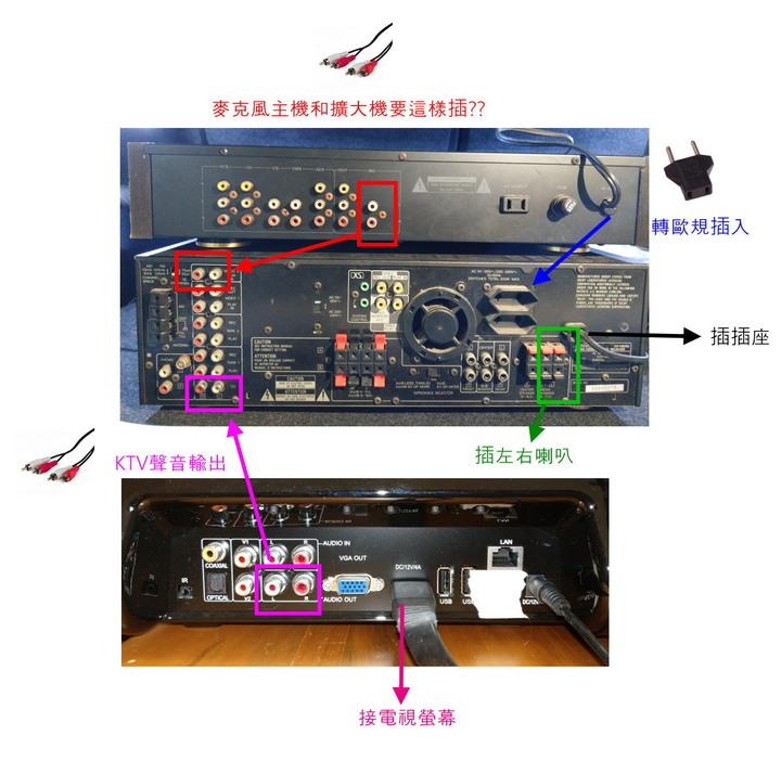 請教很久以前擴大機和麥克風主機接法 (KTV用) - Mobile01