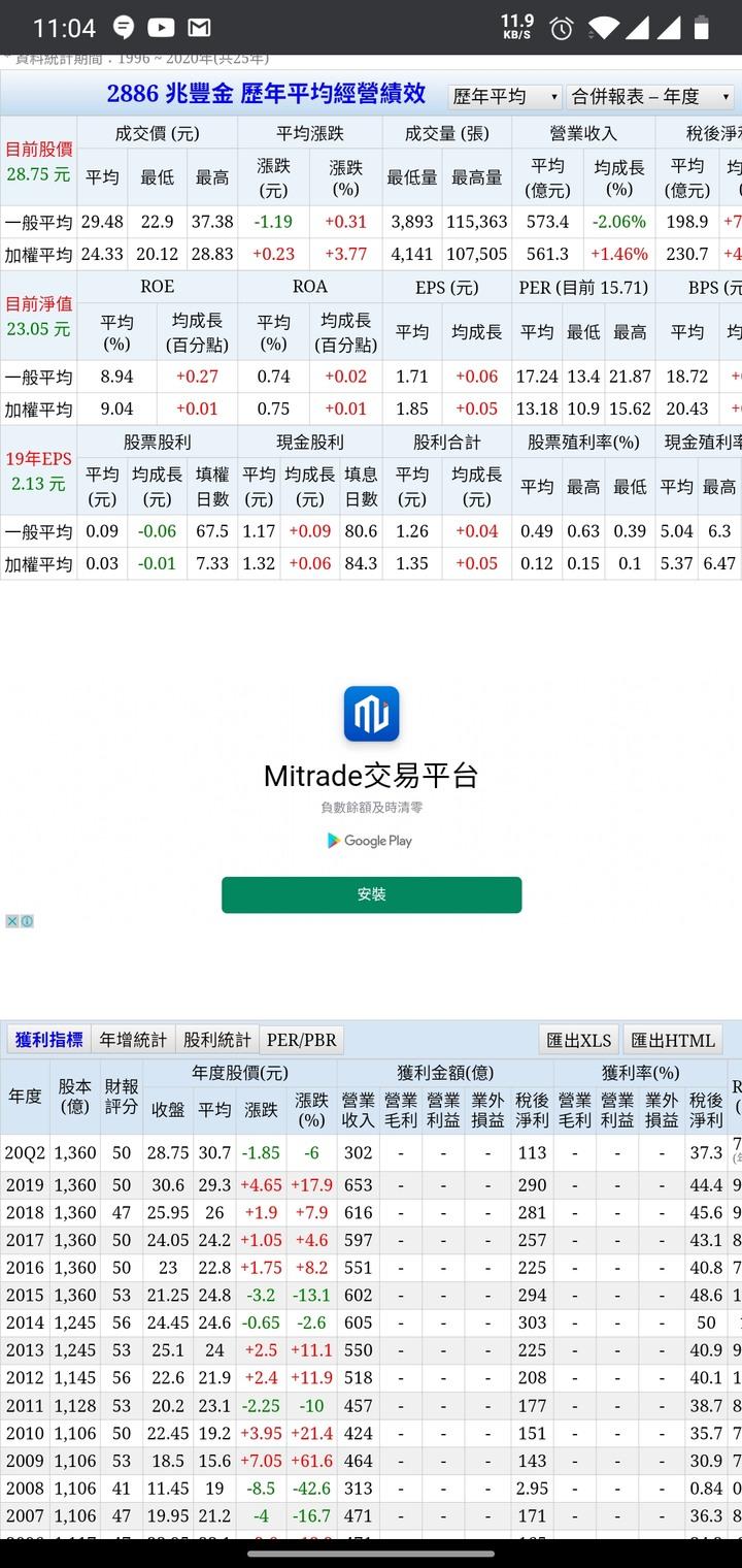 [心得]免費存股族股票APP:高股息存股 - Mobile01