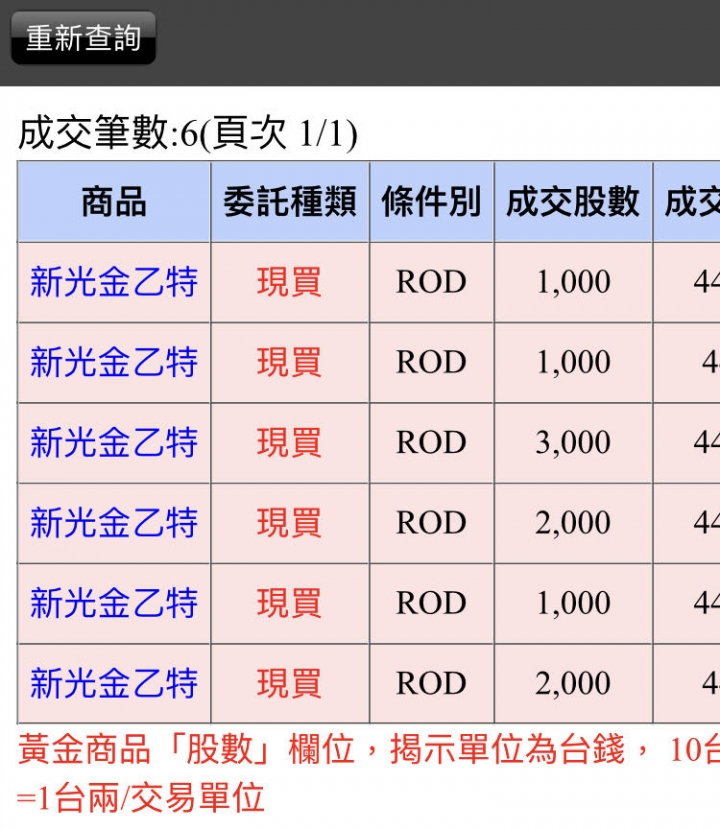 臺股特別股資料 (第26頁) - Mobile01