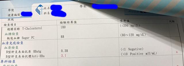 型肝炎表面抗體 Anti-HBe 表面抗原 HBsAg??? - Mobile01