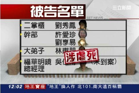 日月明功疑集體虐死高中生 陳巧明等11人收押 | 政治 | 三立新聞網 SETN.COM
