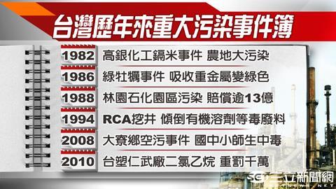 日月光廢水非個案 臺廠黑名單大公開! | 節目 | 三立新聞網 SETN.COM