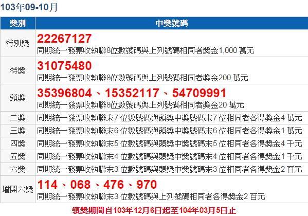 快訊/103年9、10月統一發票中獎號碼   生活   三立新聞網 SETN.COM