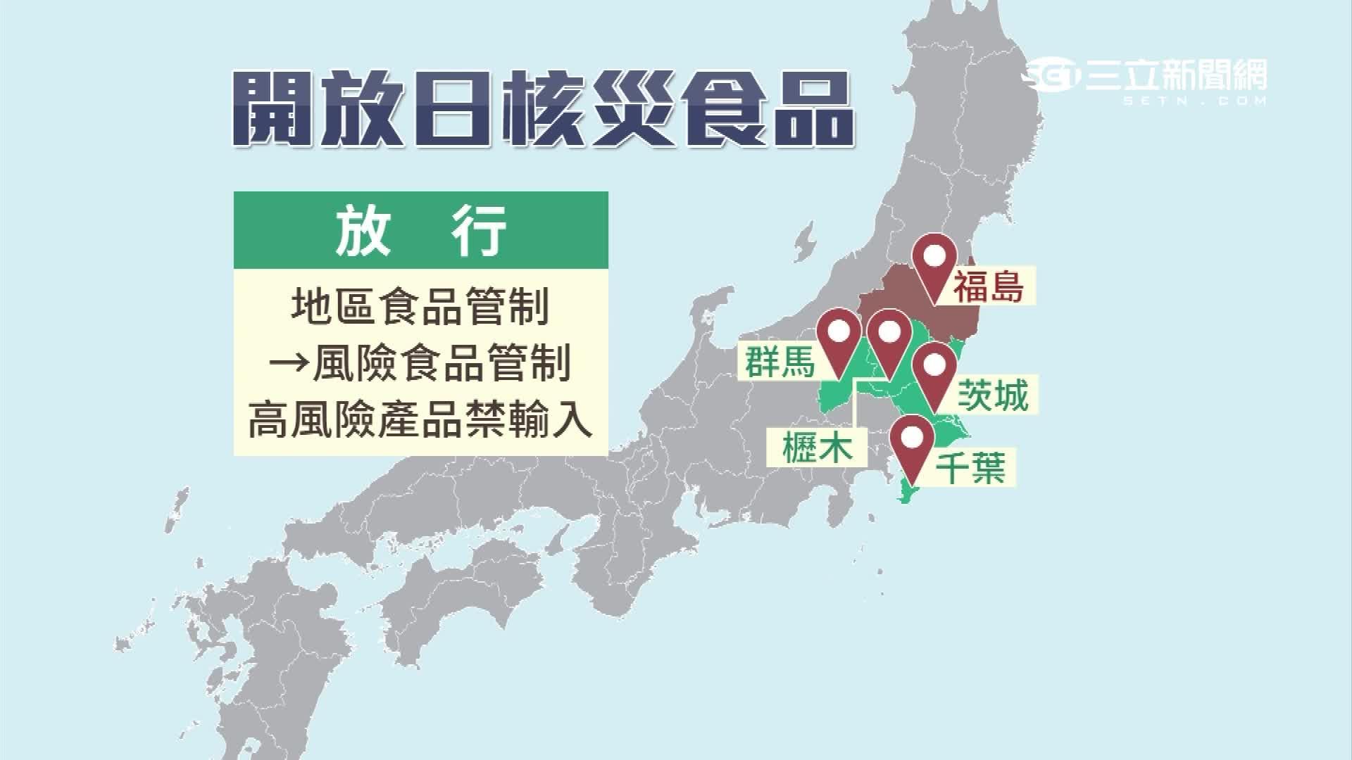 臺灣已經忍很久!日本福島核災食品 哪些國家早就開放?   生活   三立新聞網 SETN.COM
