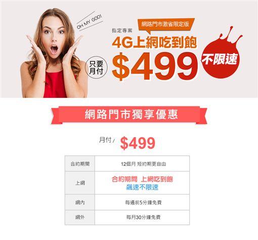 4G資費戰開打!電信三雄299上網吃到飽 這點要看清楚 | 科技 | 三立新聞網 SETN.COM