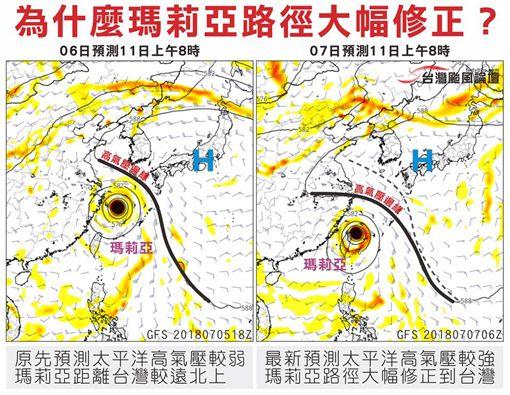 這個原因 瑪莉亞路徑大幅修正恐撲向臺灣! | | 三立新聞網 SETN.COM