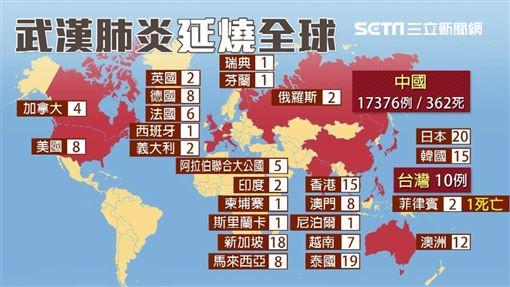 武漢肺炎/死者都集中在湖北…高達362例!網曝2致命因   政治   三立新聞網 SETN.COM