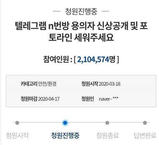 未成年少女淪性奴…淫片26萬人搶看!韓星連署公開變態男 | 娛樂星聞 | 三立新聞網 SETN.COM