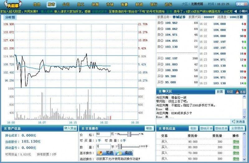 金融模擬經營類遊戲《我愛錢》 體驗創業過程 - HeHa新聞中心 - 臺灣開心遊戲網