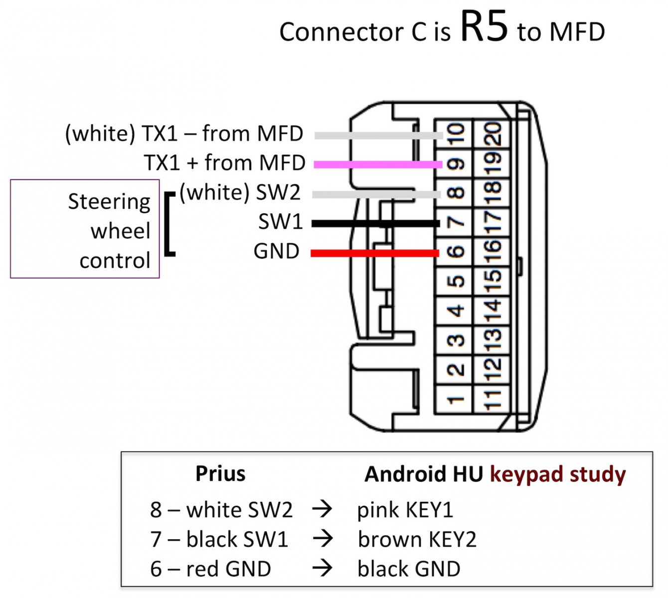 hight resolution of steering wheel control with android hu without metra 2010 mazda 6 stereo wiring diagram 2007 mazda