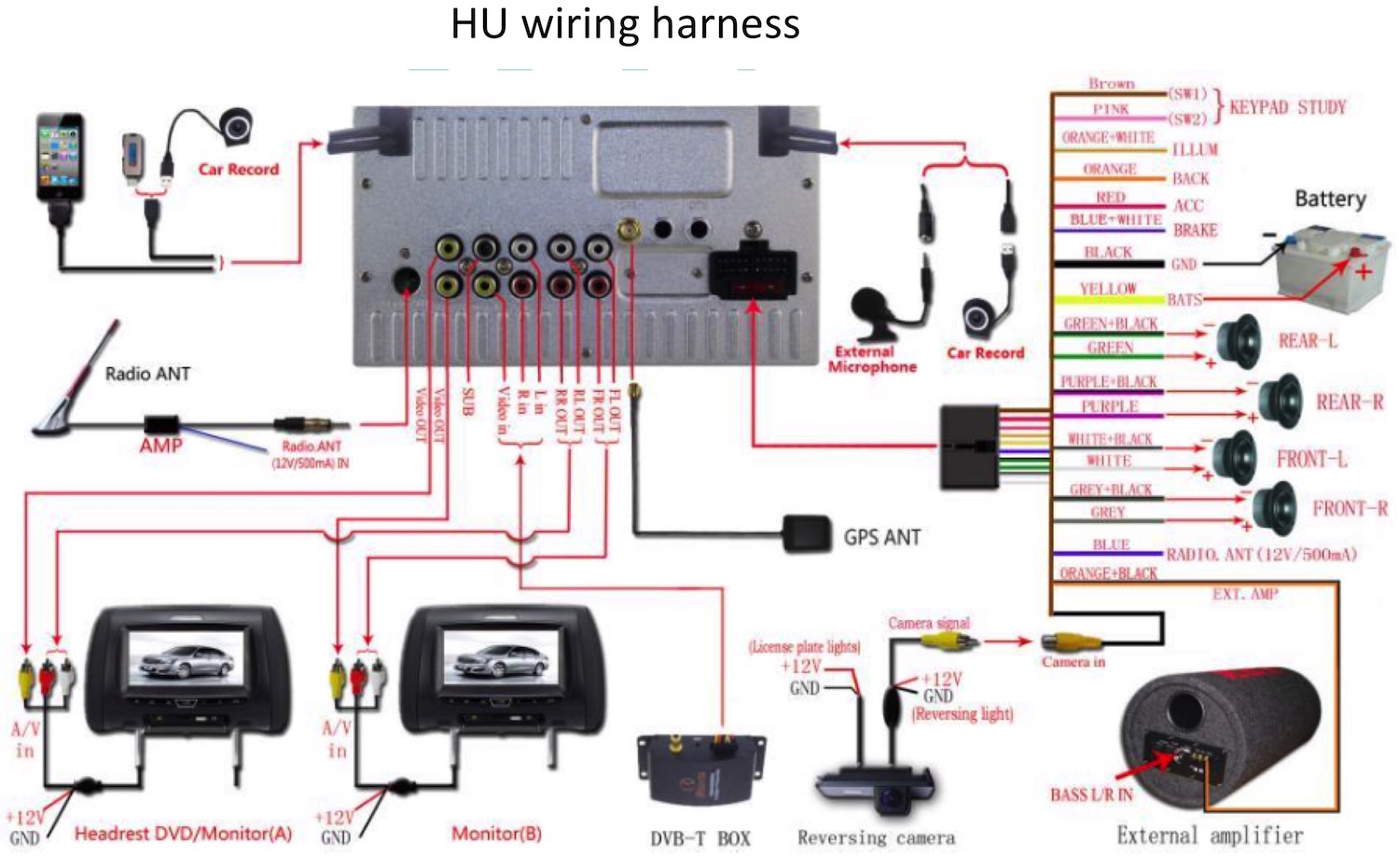 axxess wiring diagram fuel pump harness steering wheel control with android hu and without metra