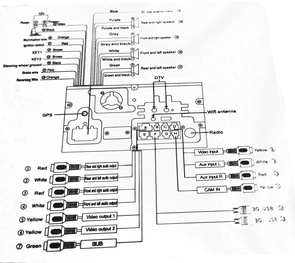 medium resolution of would you happen to know any connectors adapters that would help me progressing in my radio setup and eventually out of curiosity could you please tell