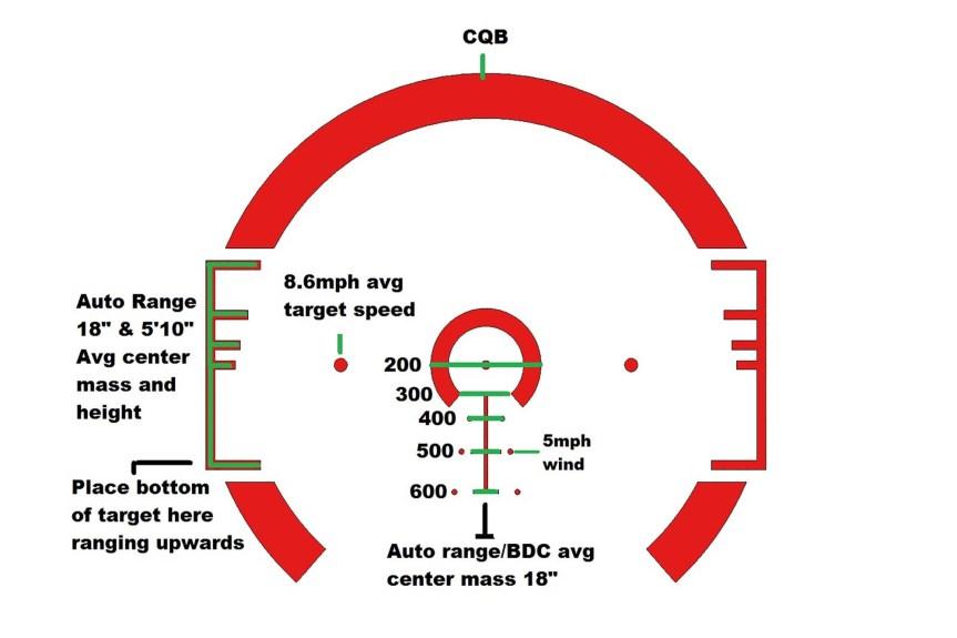 Primary arms gen ii 3x compact prisim scope illuminated acss cqb-m2 5.56 reticle PAC3X-GENII-ACSS-5.56 12