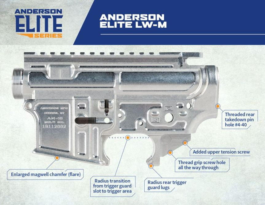anderson manufacturing elite lw-m ar15 receiver kit  711841564674 G2-K800-S000 1.jpg