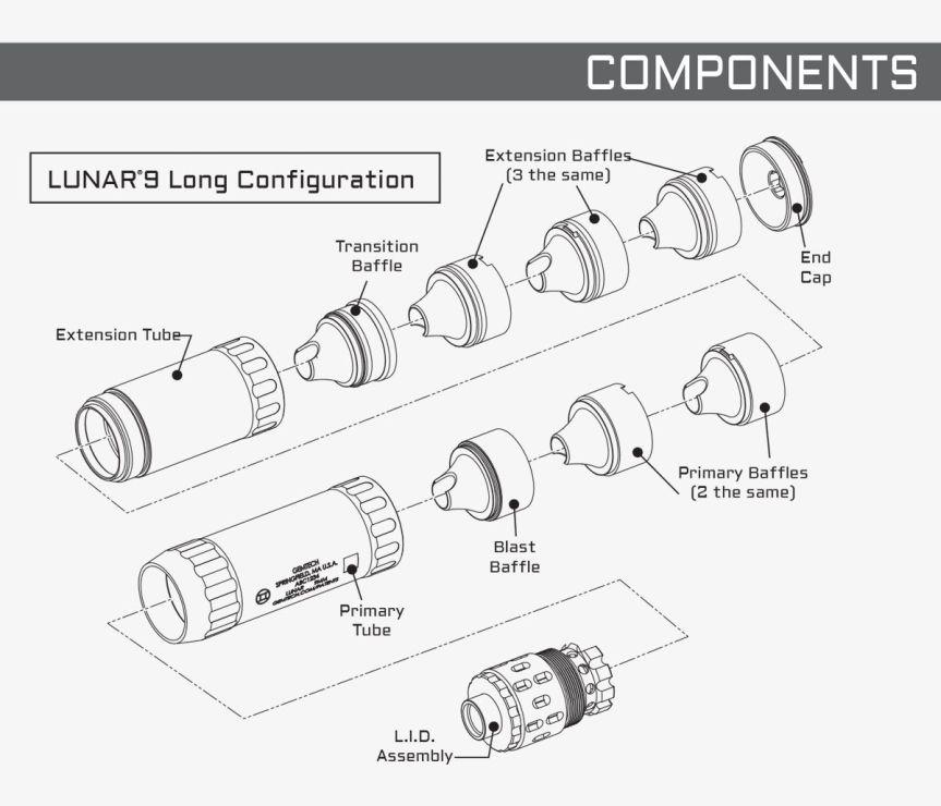 gemtech suppressors lunar 9 silencer modular suppressor 4.jpg