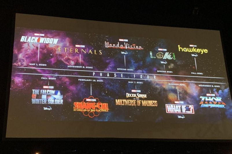 Marvel Studios Announce Phase 4 Plans at SDCC 2019 Panel