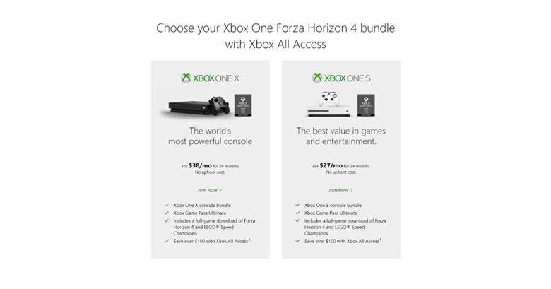 Xbox All Access Australia