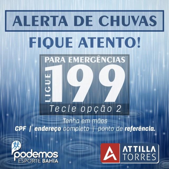 ALERTA DE CHUVAS EM SALVADOR