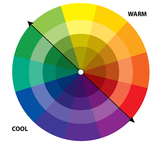 The Color Wheel Divided In Warm And Cool Colors