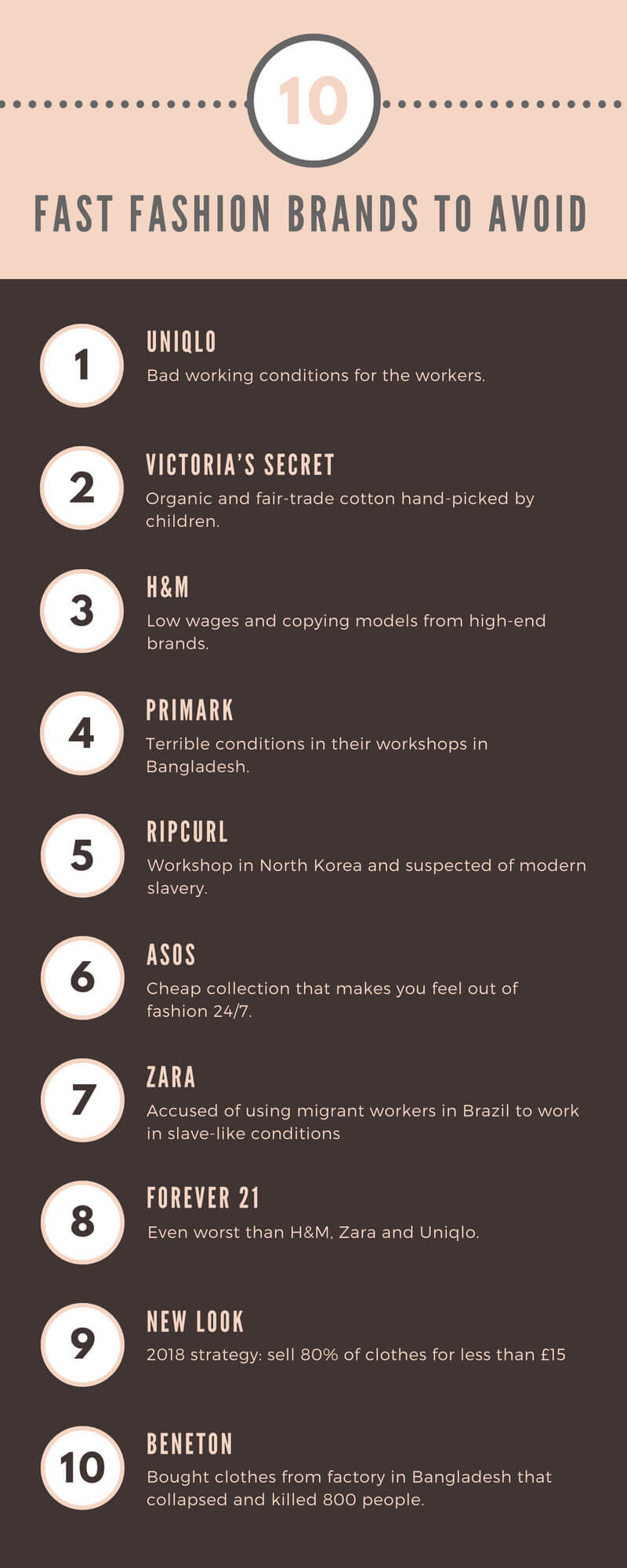 Fast Fashion Brands To Avoid List